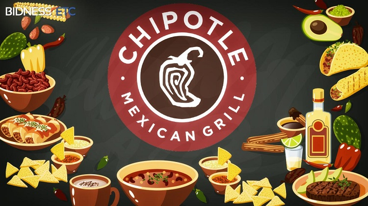 How much is a Chipotle Franchise